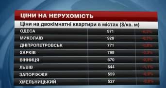 Где в Украине дешевле всего арендовать и купить квартиру