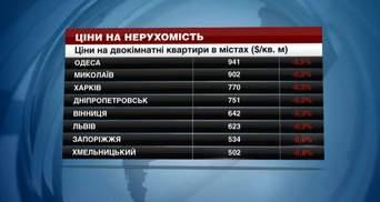 В какой области Украины выгоднее всего снимать квартиру