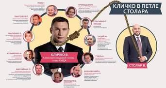 """Нардеп показал, как Столар создал """"петлю"""" на шее Кличко из людей Черновецкого"""