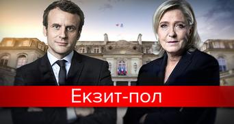 Выборы президента Франции: результаты экзит-поллов
