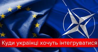ЕС, Таможенный союз и НАТО: как украинцы относятся к интеграции в международные институты