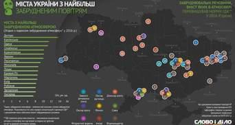 Дніпро і Одеса по забрудненню залишили Маріуполь далеко у хвості (КАРТА)