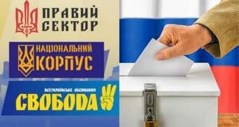 Националисты намерены блокировать выборы президента России в Украине: известны детали