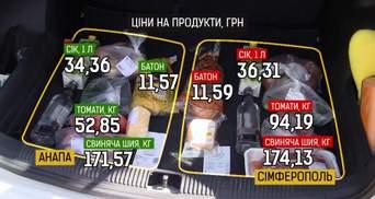 Що зміниться після відкриття Керченського мосту: відповіді кримчан