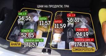 Что изменится после открытия Керченского моста: ответы крымчан