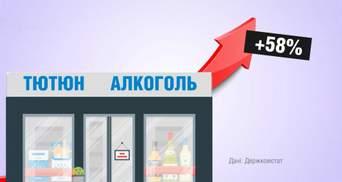 Скільки грошей українці витрачають на алкоголь: неочікувані дані