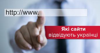 Сколько украинцев пользуются запрещенными соцсетями: результаты исследования