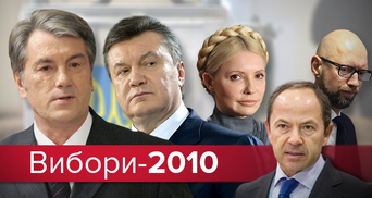 """Політична реклама в Україні: президентські вибори-2010 – рик """"ТигрЮлі"""" та реванш Януковича"""