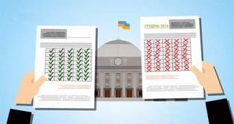 Сколько нардепов пропустило заседания парламента в декабре: впечатляющая цифра