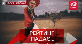 Вести Кремля: Кривое зеркало Путина. Медведев взялся за таблицу Менделеева