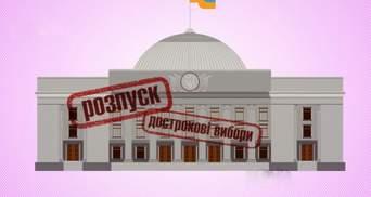 Сколько процентов украинцев поддерживают роспуск парламента: детали в цифрах