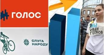Головні новини 12 червня: зміни у партійних списках, нові рейтинги, протести у РФ