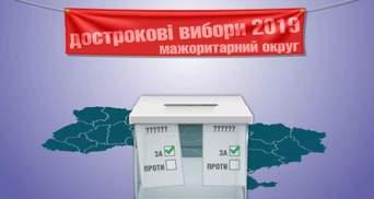 """Более 50% украинцев не знают, кто избран от их округа по """"мажоритарке"""""""