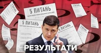 Украинцы приняли участие во всенародном опросе от Зеленского: какие результаты
