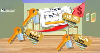 На скільки підвищились ціни на нерухомість у світі: дослідження