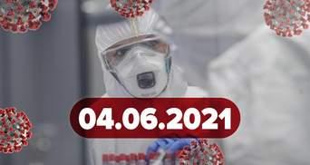 """Новини про коронавірус 4 червня: """"чорний грибок"""" в Непалі, в Україні відновлять планові операції"""