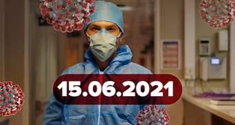Новини про коронавірус 15 червня: Delta-варіант у світі, Іран створив вакцину