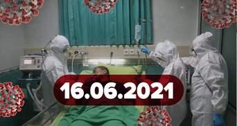 Новини про коронавірус 16 червня: в Україні продовжили карантин, кінець епідемії у Словенії