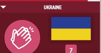 Прикра помилка: МОК вибачився через неправильну карту з Кримом