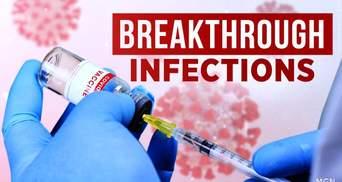 Інфекція прориву після вакцинації: чи варто хвилюватися