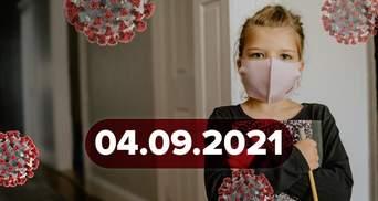 Сколько украинцев защищены от COVID, отказ от AstraZeneca: новости о коронавирусе 4 сентября