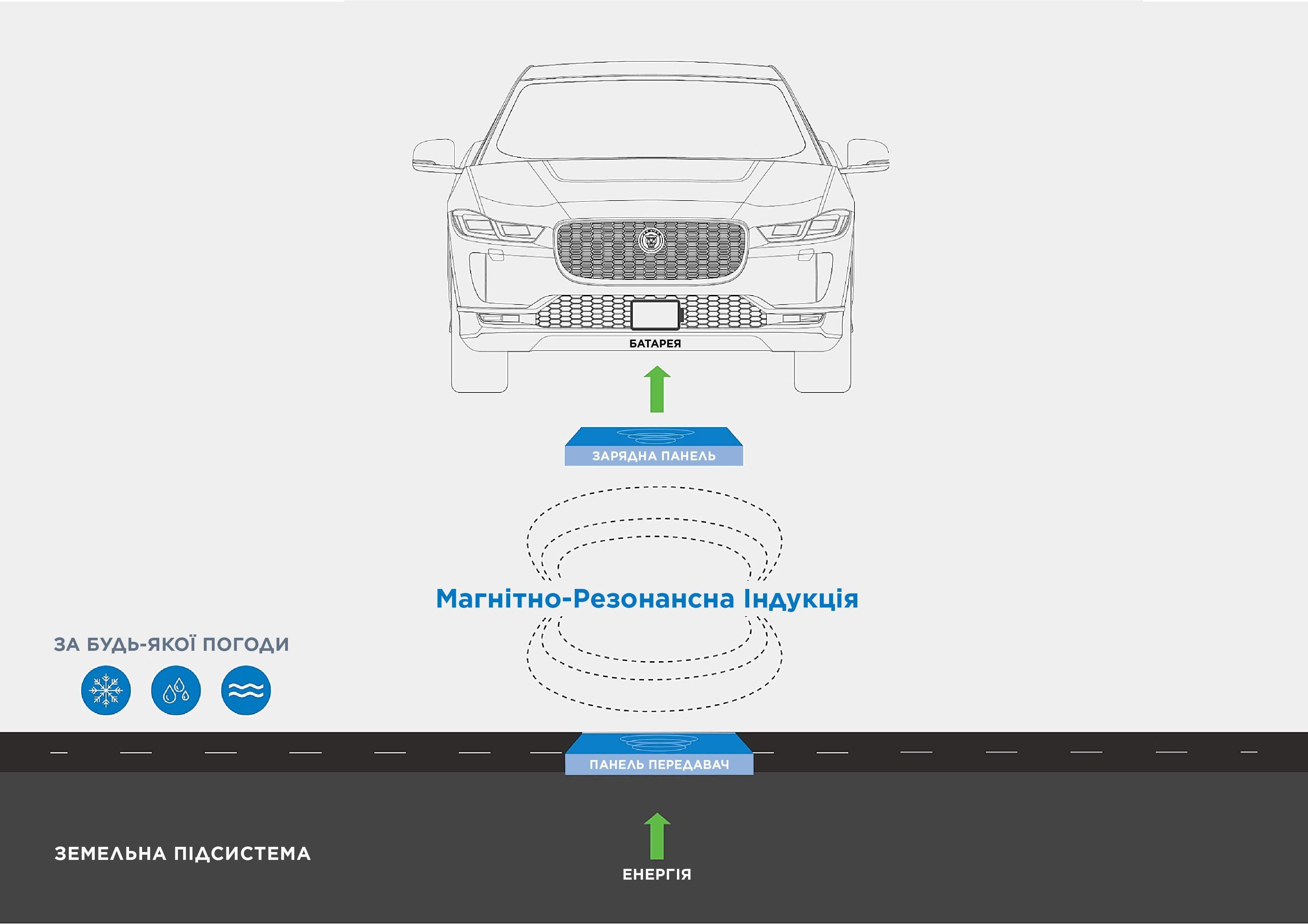 перше у світі електронне таксі з бездротовою зарядкою