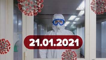 Новости о коронавирусе 21 января: ВОЗ об аллергии на вакцину, когда она будет в аптеках Украины