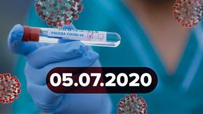 Новини про коронавірус 5 липня: інший тип вірусу в Україні та погрози Трампа Китаю