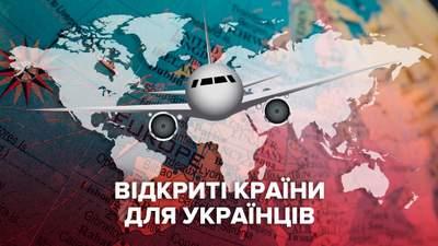 Для українців наразі відкриті 25 країн світу, але не з ЄС: перелік