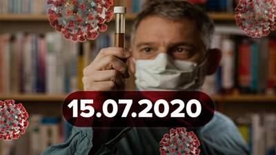 Главные новости о коронавирусе 15 июля: антирекорд в Киеве и открытие нового антитела