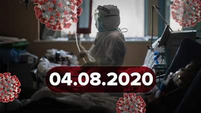 Новини про коронавірус 4 серпня: антирекорд в Польщі та нові рекомендації тестування