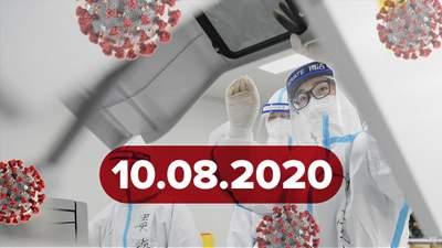 """Новини про коронавірус 10 серпня: 20 мільйонів інфікованих у світі, спалах в """"Укроборонпромі"""""""