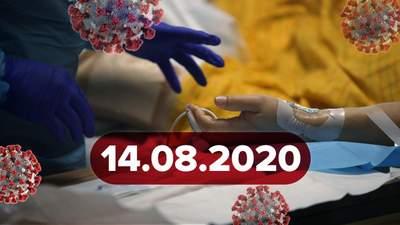 Новини про коронавірус 14 серпня: черговий антирекорд в Україні, 21 мільйон інфікованих у світі