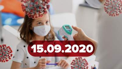 Новини про коронавірус 15 вересня: захворюваність не спадає, COVID-19 пошкоджує мозок