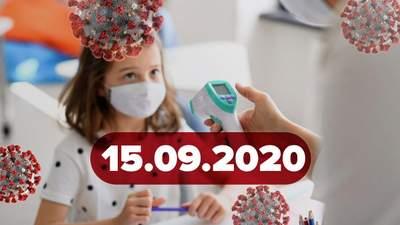 Новости о коронавирусе 15 сентября: заболеваемость не спадает, COVID-19 повреждает мозг