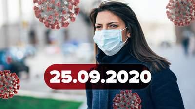 Новини про коронавірус 25 вересня: клінічні випробування вакцин, черги у лабораторії