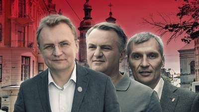 Рейтинги партий и кандидатов в мэры Львова: кто пройдет в городской совет