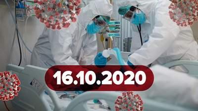 Новини про коронавірус 16 жовтня: випробування вакцини в Україні, ВООЗ назвала ефективні ліки