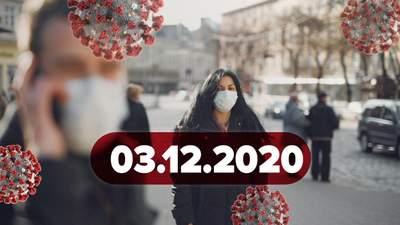Новини про коронавірус 3 грудня: нові умови карантину в Україні, умови роботи церков на Різдво