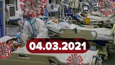 Новости о коронавирусе 4 марта: британский штамм в Украине, эффективность CoronaVac 83,5%