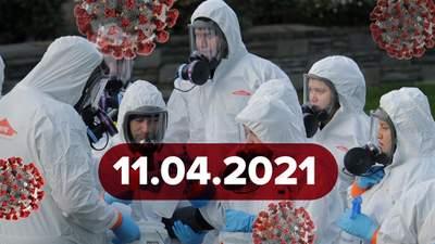 Новости о коронавирусе 11 апреля: низкая эффективность китайских вакцин, успехи Польши