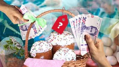 Великдень 2021: скільки коштуватиме святковий кошик