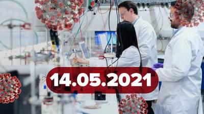 Новини про коронавірус 14 травня: коли буде нова партія AstraZeneca, симптоми ризиків смерті