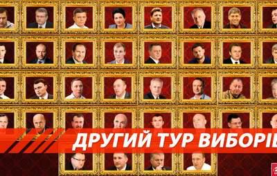 Второй тур выборов в Кировограде: Райкович или Стрижаков?
