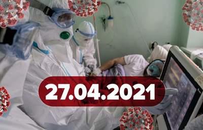 """Новини про коронавірус 27 квітня: російська вакцина з """"сюрпризом"""", розробка українських вакцин"""