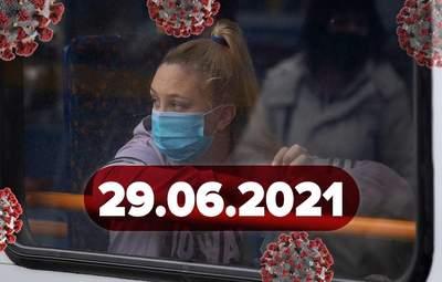 Новости о коронавирусе 29 июня: CoronaVac эффективна для детей, штамм Дельта Плюс в России