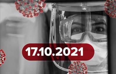 Условие отмены масок, справка о противопоказаниях вакцинации: новости о коронавирусе 16 октября