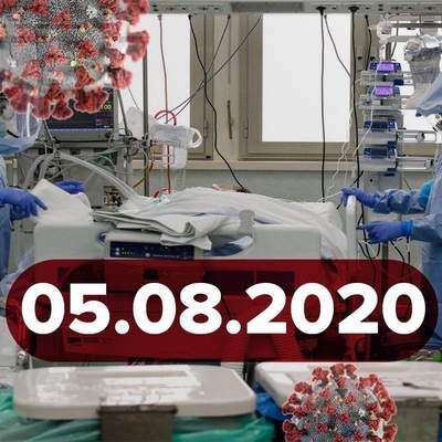 Новини про коронавірус 5 серпня: спалах на Харківщині, вплив COVID-19 на психічне здоров'я