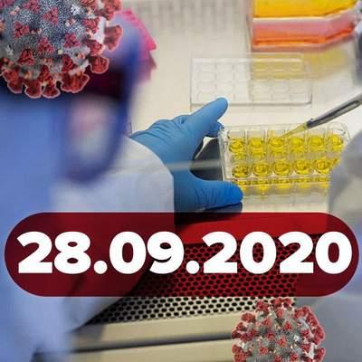 Новини про коронавірус 28 вересня: в Україні діють нові карантинні зони, понад 200 тисяч хворих