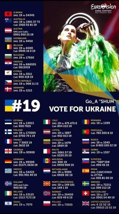 Голосування Євробачення 2021